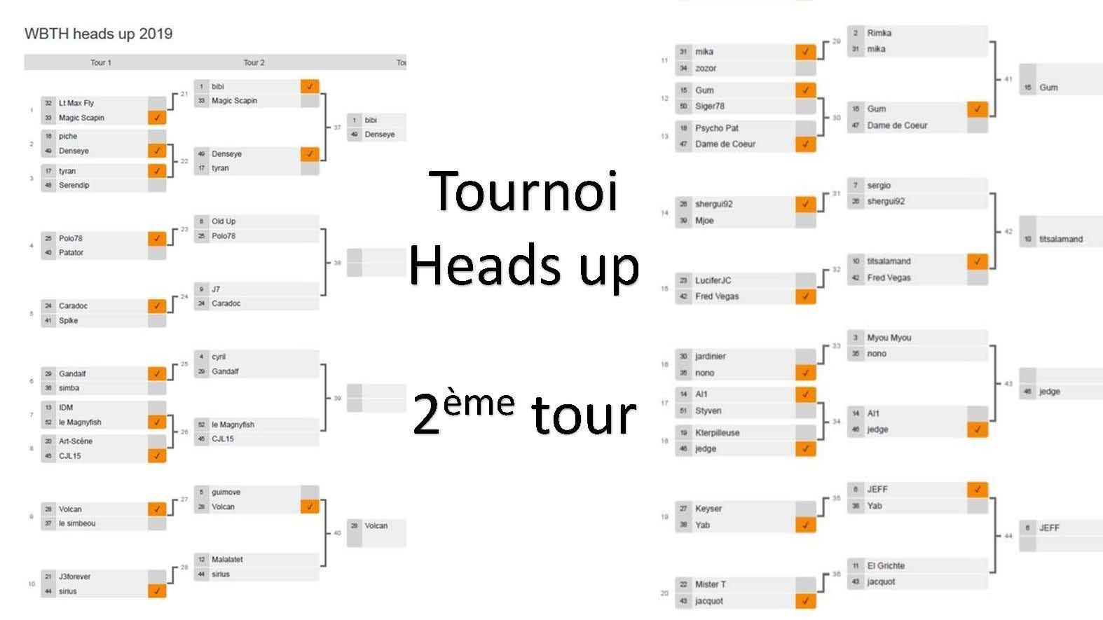 Tournoi heads up 2eme tour